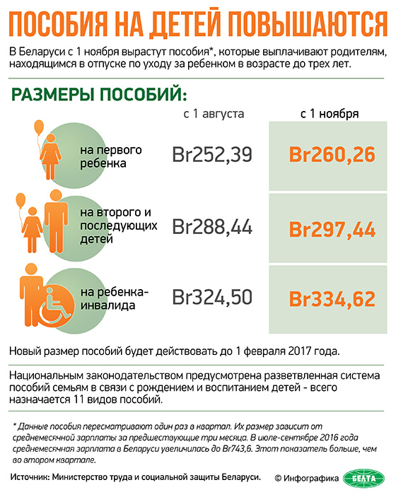 Документы для московской выплаты по уходу за ребенком инвалидом пределами города