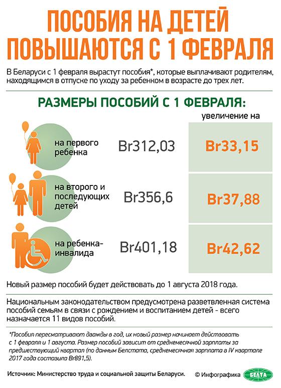 В Беларуси с 1 февраля вырастут пособия