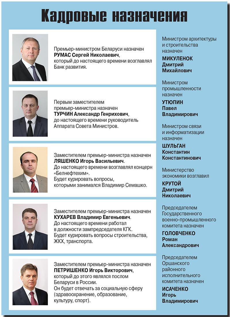 кадровые назначения_правительство