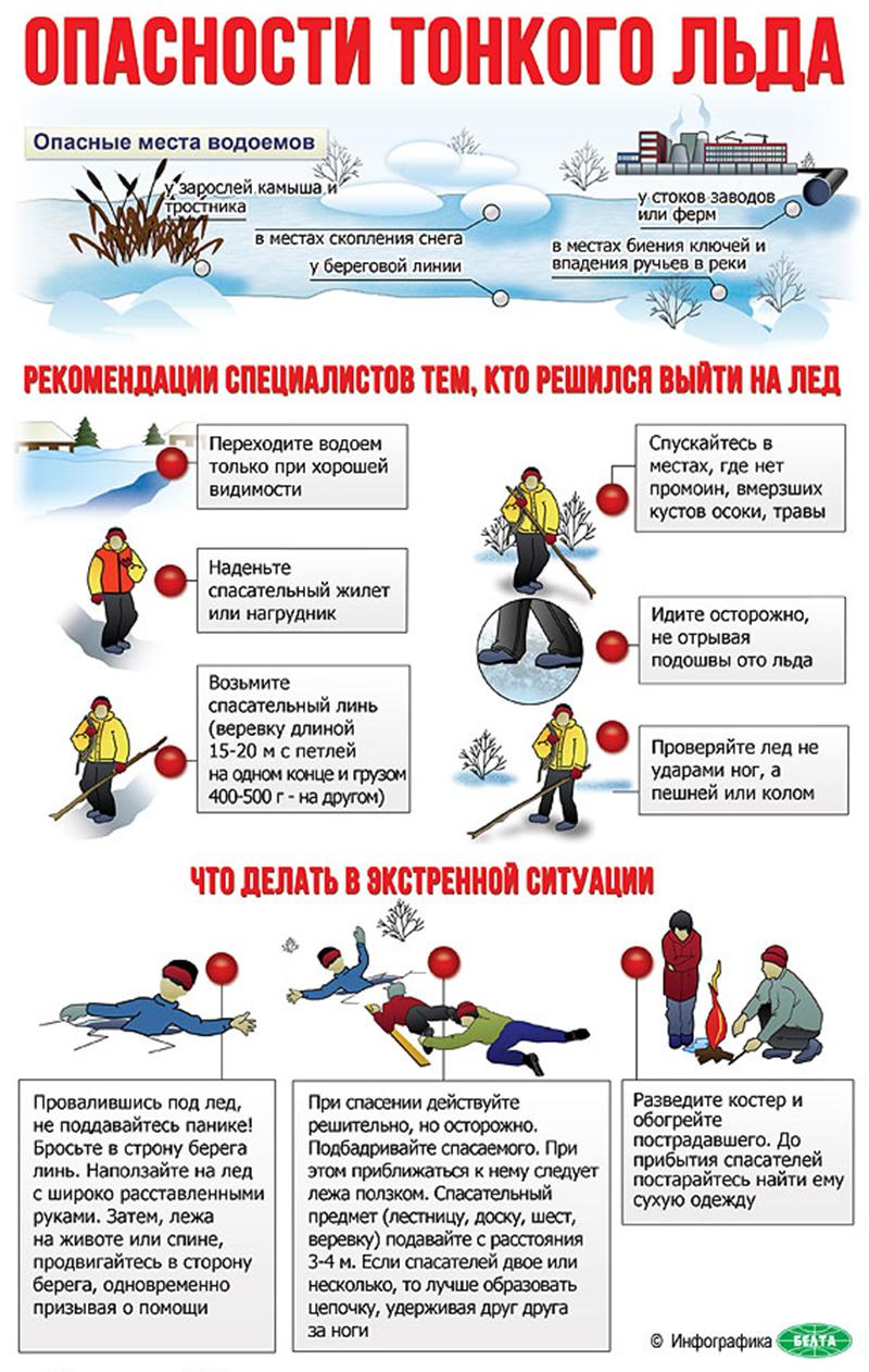 опасности-тонкого-льда