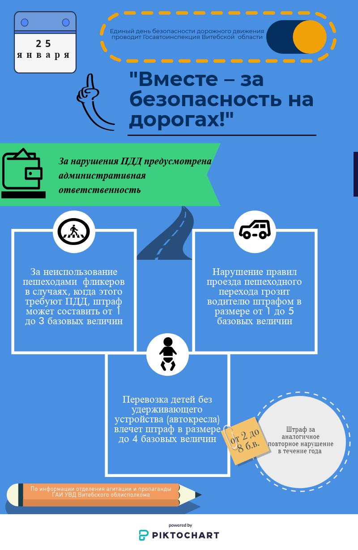 Инфографика Един день безопасности дорожного движения