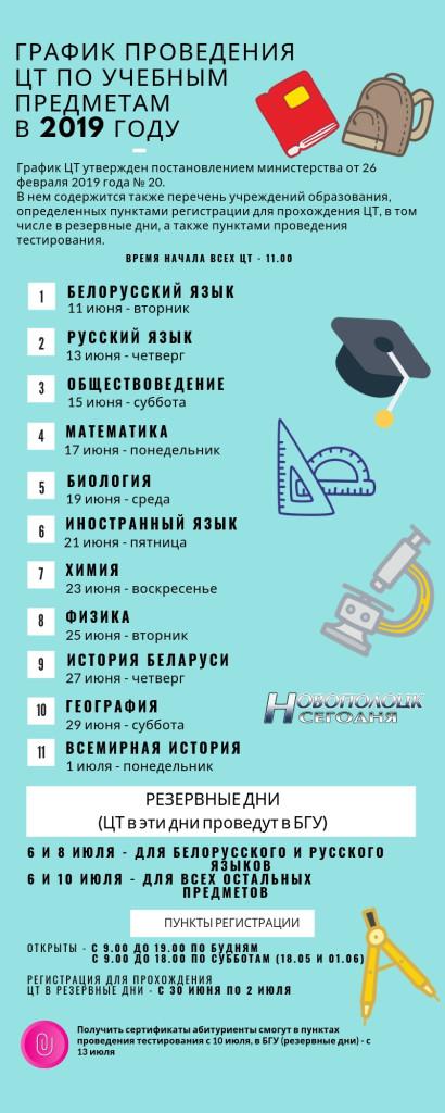 Инфографика график проведения ЦТ по учебным предметам в 2019 году