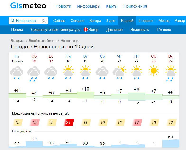 Погода в Новополоцке в марте