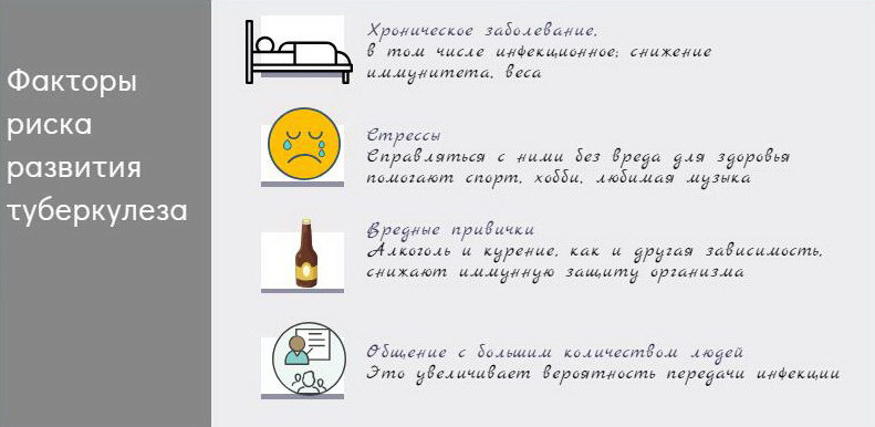 инфографика риски заболевания туберкулезом