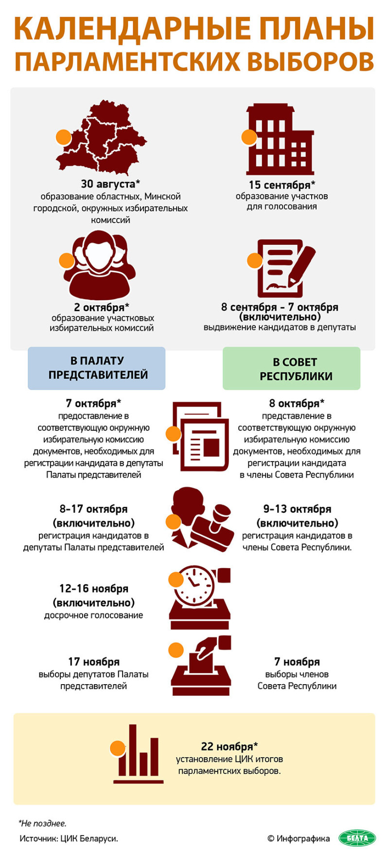 infografika_belta_vybory_2019b
