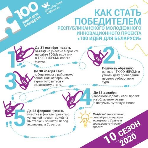 100 идей для Беларуси_10 сезон_4