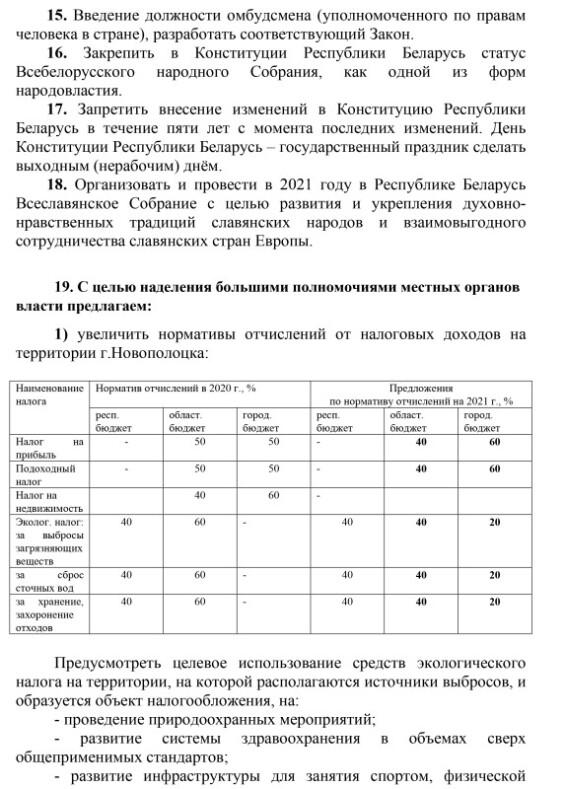 Результаты работы комиссии -3